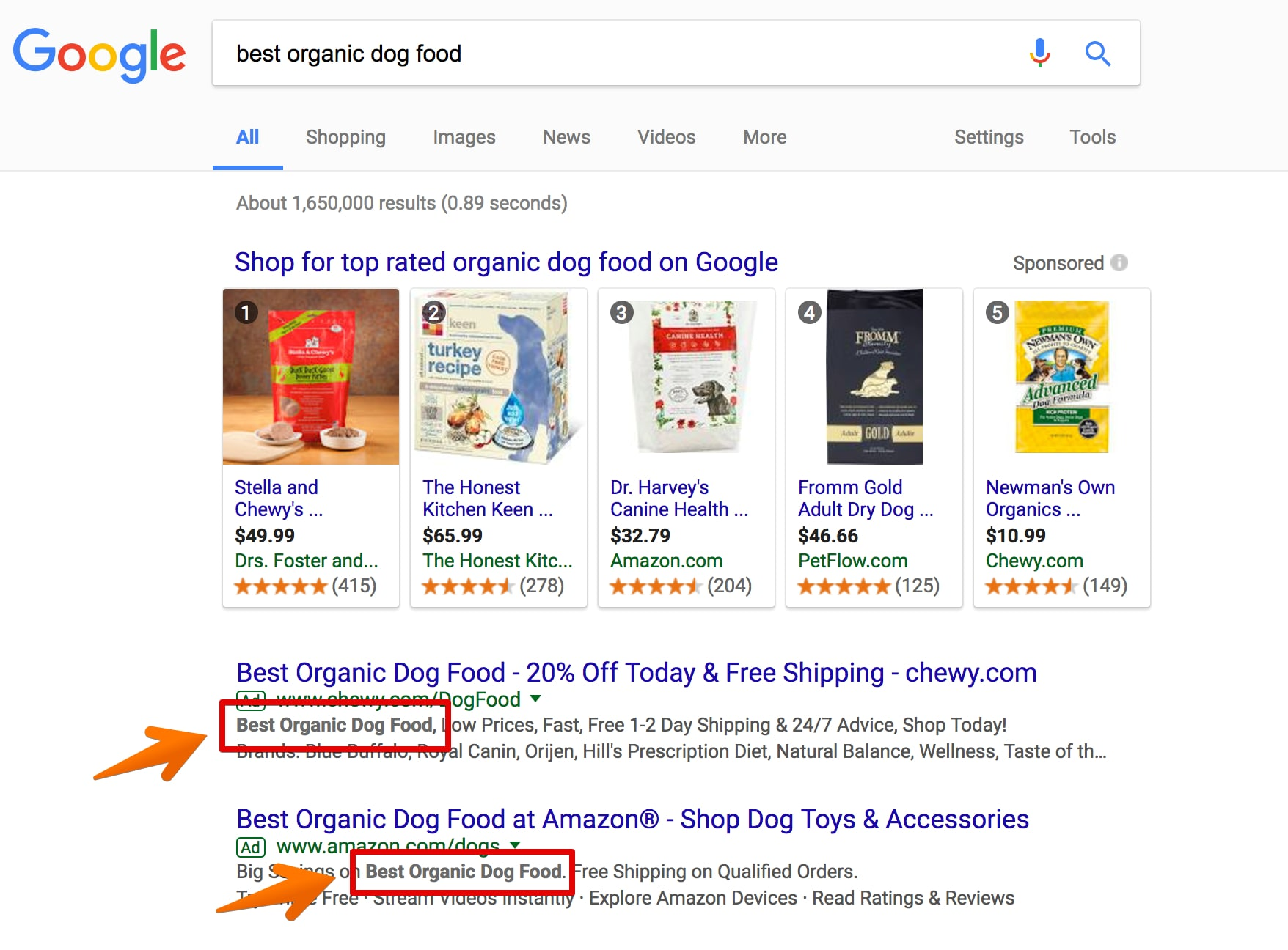 best organic dog food highlighted copy